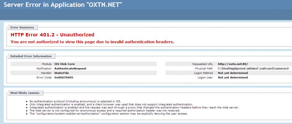 401-2 Unauthorized